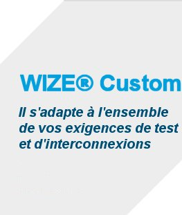 angle article wize custom